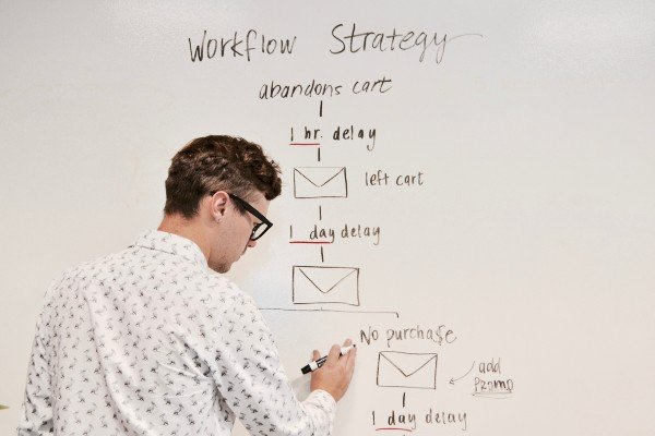 consulenza-marketing-e-comunicazione